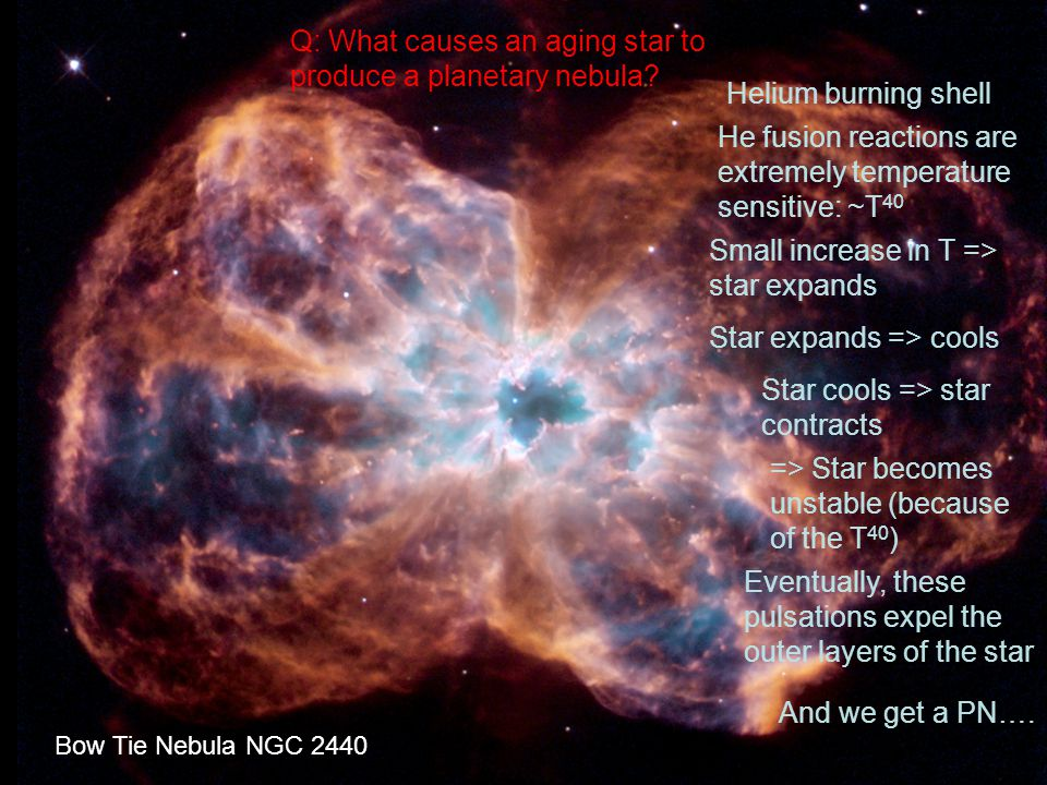 Bow Tie Nebula NGC 2440 Q: What causes an aging star to produce a planetary nebula.