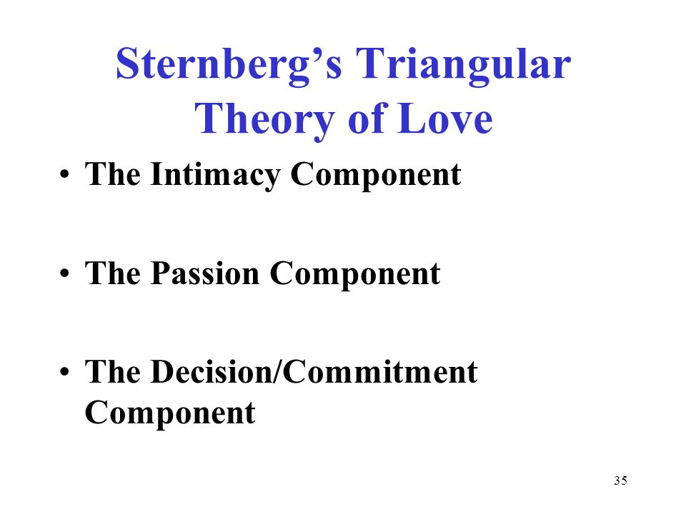 35 Sternberg's Triangular Theory of Love The Intimacy Component The Passion Component The Decision/Commitment Component