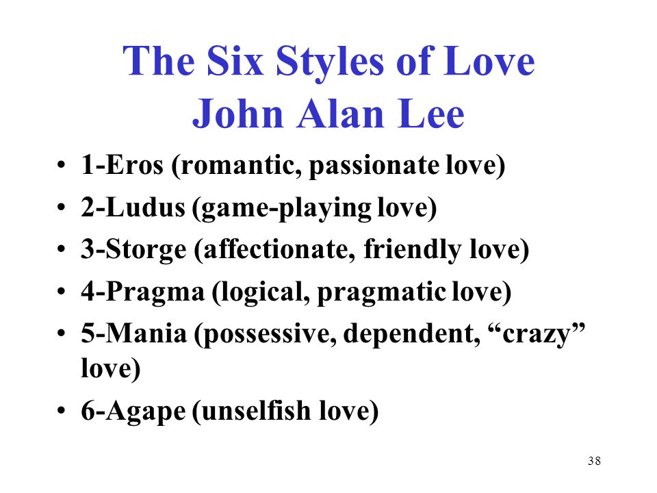 38 The Six Styles of Love John Alan Lee 1-Eros (romantic, passionate love) 2-Ludus (game-playing love) 3-Storge (affectionate, friendly love) 4-Pragma (logical, pragmatic love) 5-Mania (possessive, dependent, crazy love) 6-Agape (unselfish love)