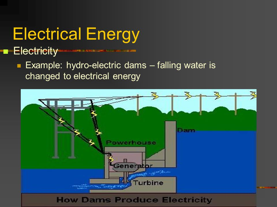 Electrical Energy Electricity Example: hydro-electric dams – falling water is changed to electrical energy