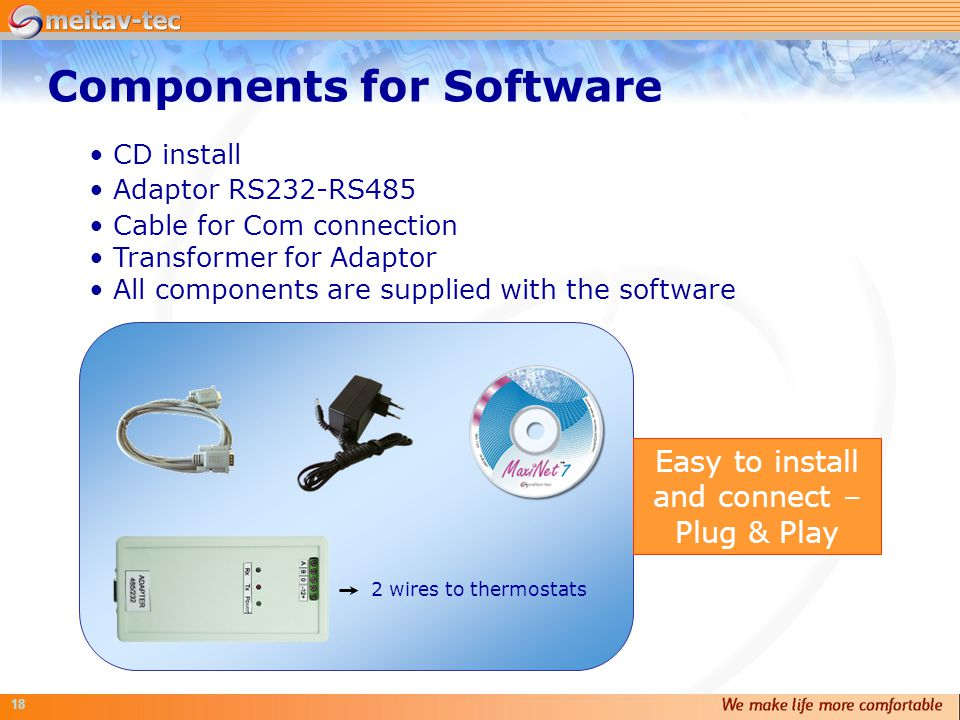 18 CD install Adaptor RS232-RS485 Cable for Com connection Transformer for Adaptor All components are supplied with the software Components for Softwa