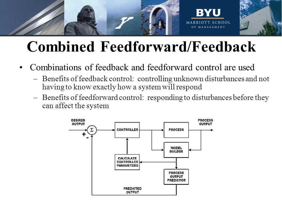 Combinations of feedback and feedforward control are used –Benefits of feedback control: controlling unknown disturbances and not having to know exactly how a system will respond –Benefits of feedforward control: responding to disturbances before they can affect the system Combined Feedforward/Feedback