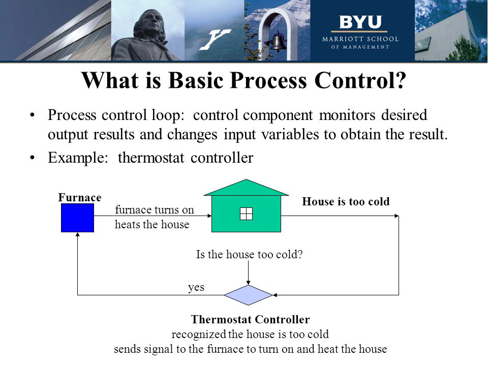 What is Basic Process Control.