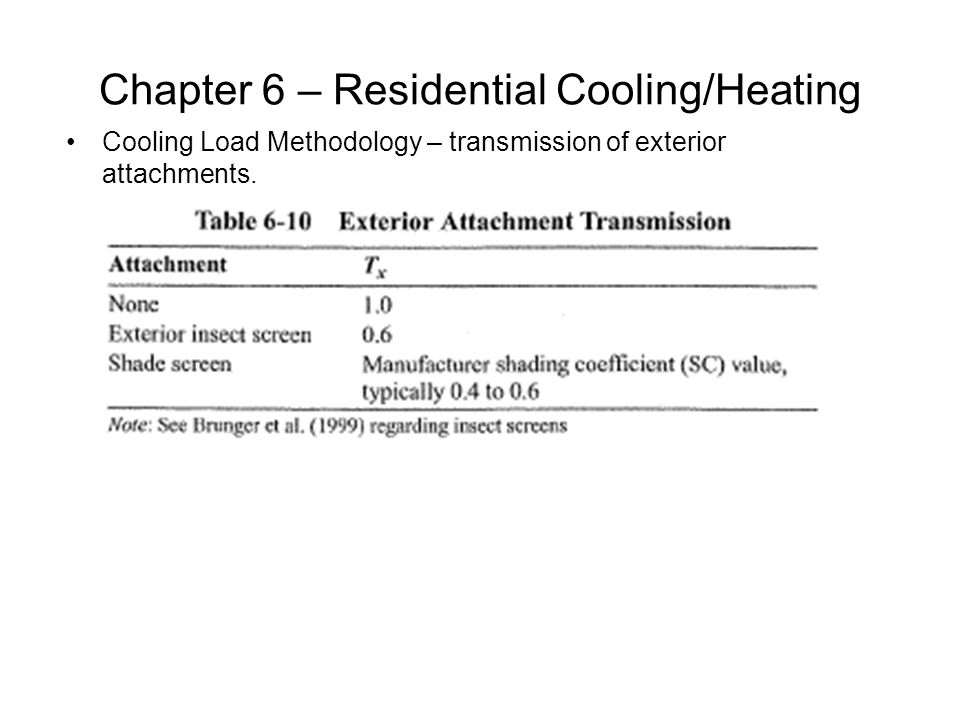 Chapter 6 – Residential Cooling/Heating Cooling Load Methodology – transmission of exterior attachments.
