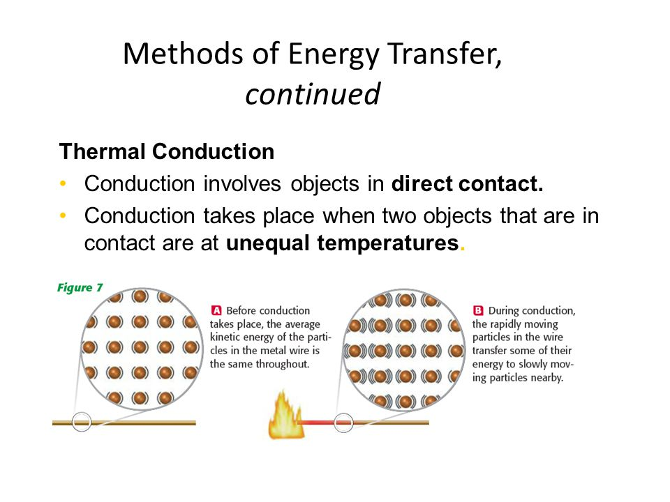 Methods of Energy Transfer, continued Thermal Conduction Conduction involves objects in direct contact. Conduction takes place when two objects that a