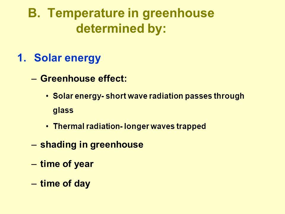 Air exchange vs temperature