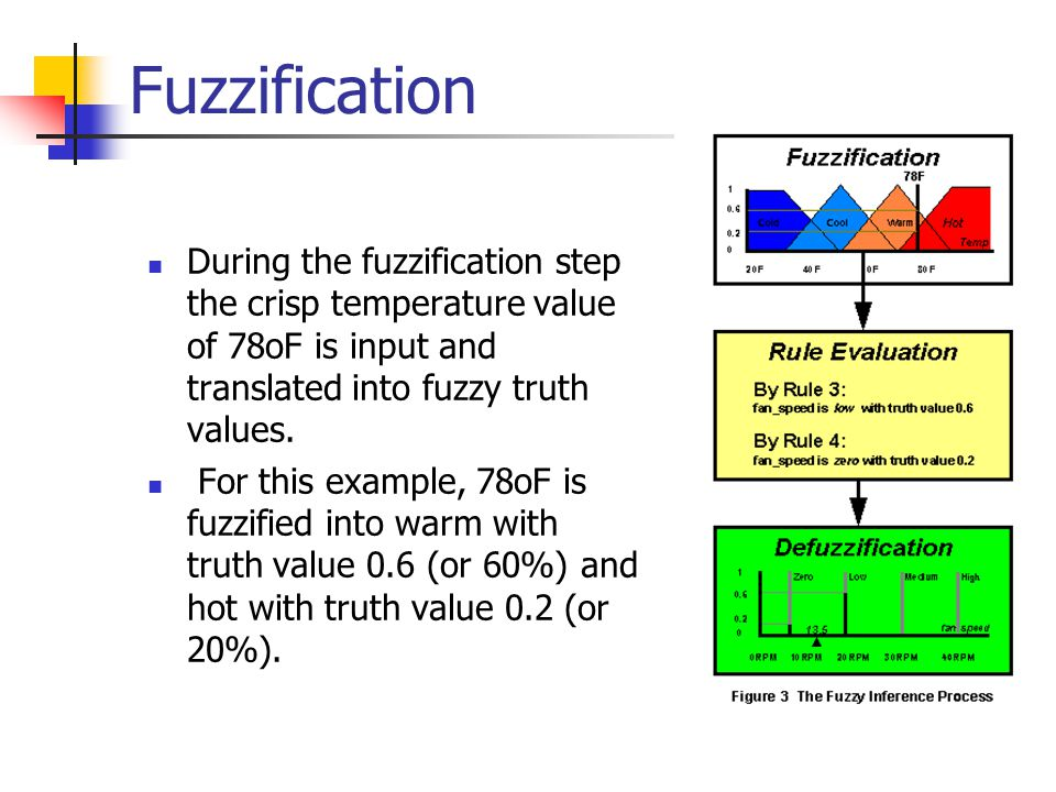 Fuzzification During the fuzzification step the crisp temperature value of 78oF is input and translated into fuzzy truth values. For this example, 78o