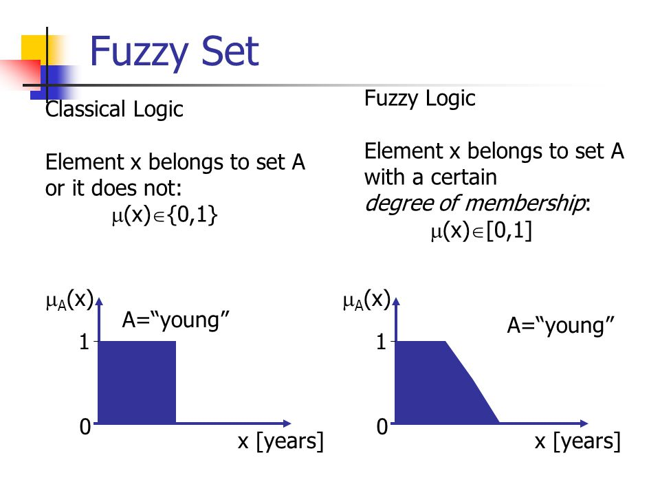 Designing a Fuzzy Controller Our first step in designing such a fuzzy controller is to characterize the range of values for the input and output variables of the controller Then we assign labels such as cool for the temperature and high for the fan speed, and we write a set of simple English-like rules to control the system..