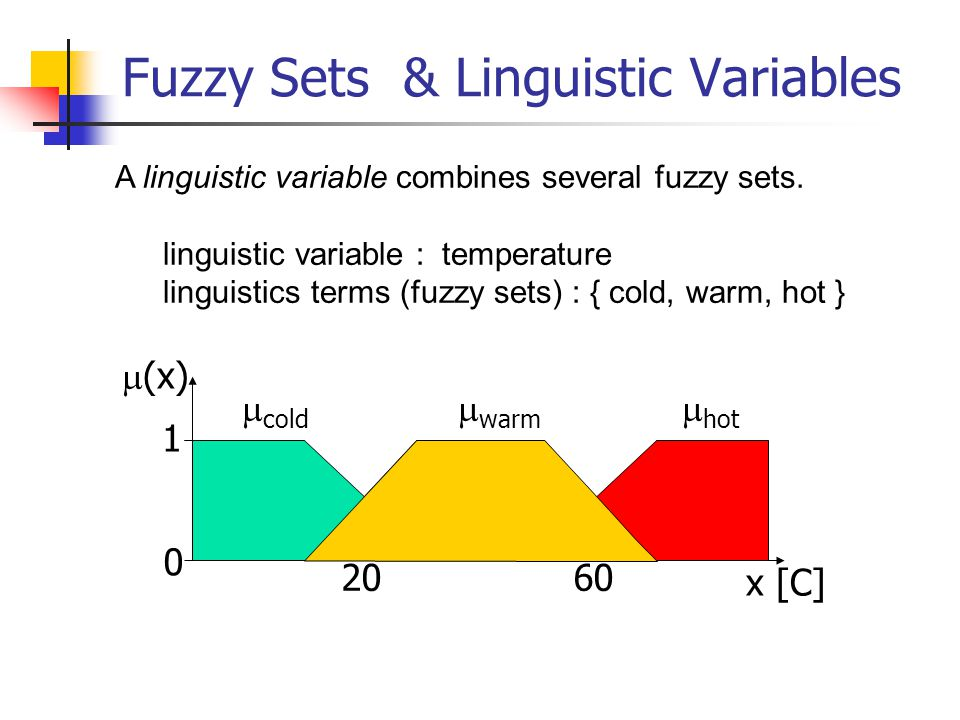 Fuzzy Sets & Linguistic Variables A linguistic variable combines several fuzzy sets. linguistic variable : temperature linguistics terms (fuzzy sets)