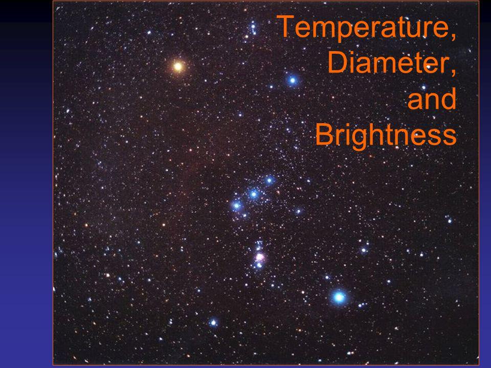 Temperature, Diameter, and Brightness