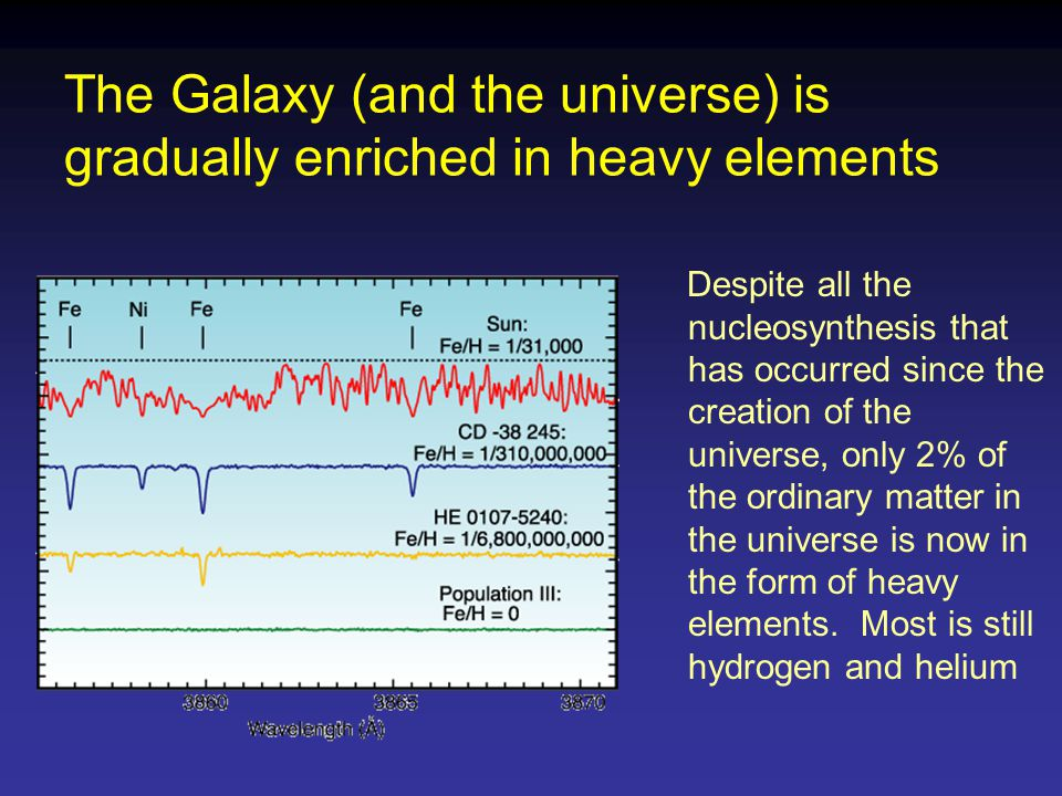 The Galaxy (and the universe) is gradually enriched in heavy elements Despite all the nucleosynthesis that has occurred since the creation of the univ