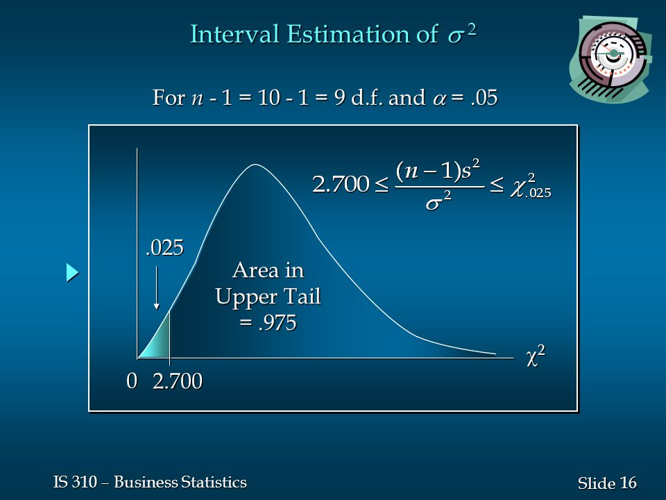 16 Slide IS 310 – Business Statistics Interval Estimation of  2 22 22 0 0.025 Area in Upper Tail =.975 2.700 For n - 1 = 10 - 1 = 9 d.f.