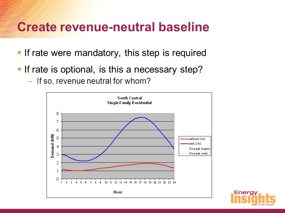 Design the rate  Create a revenue neutral rate –Start with relevant class shape –For a two-tier rate, set one price and then compute the other –On peak rate should be based on actual utility costs  Assess this rate—do we believe it will achieve what we want to achieve.