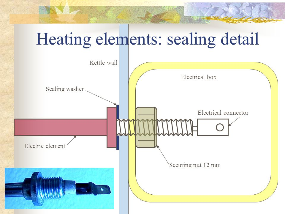 Heating elements: sealing detail Electrical connector Electrical box Kettle wall Securing nut 12 mm Sealing washer Electric element