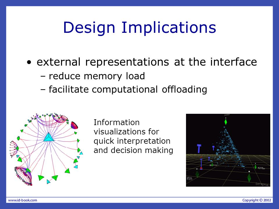 Design Implications external representations at the interface –reduce memory load –facilitate computational offloading Information visualizations for quick interpretation and decision making