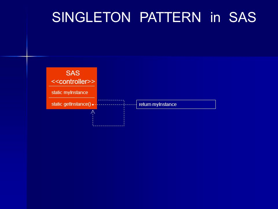 SAS > static getInstance() SINGLETON PATTERN in SAS return myInstance static myInstance