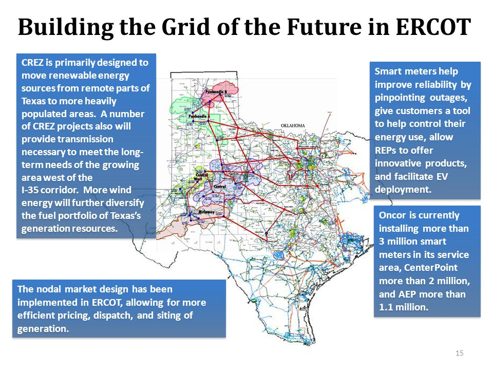 Building the Grid of the Future in ERCOT The nodal market design has been implemented in ERCOT, allowing for more efficient pricing, dispatch, and sit