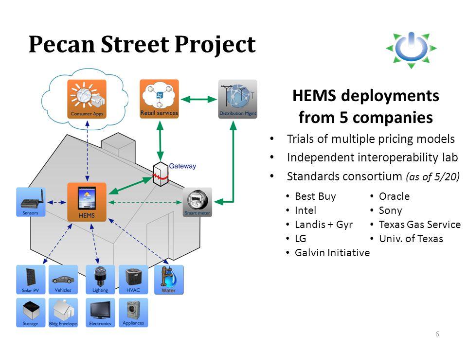 Pecan Street Project Best Buy Intel Landis + Gyr LG Galvin Initiative Oracle Sony Texas Gas Service Univ.
