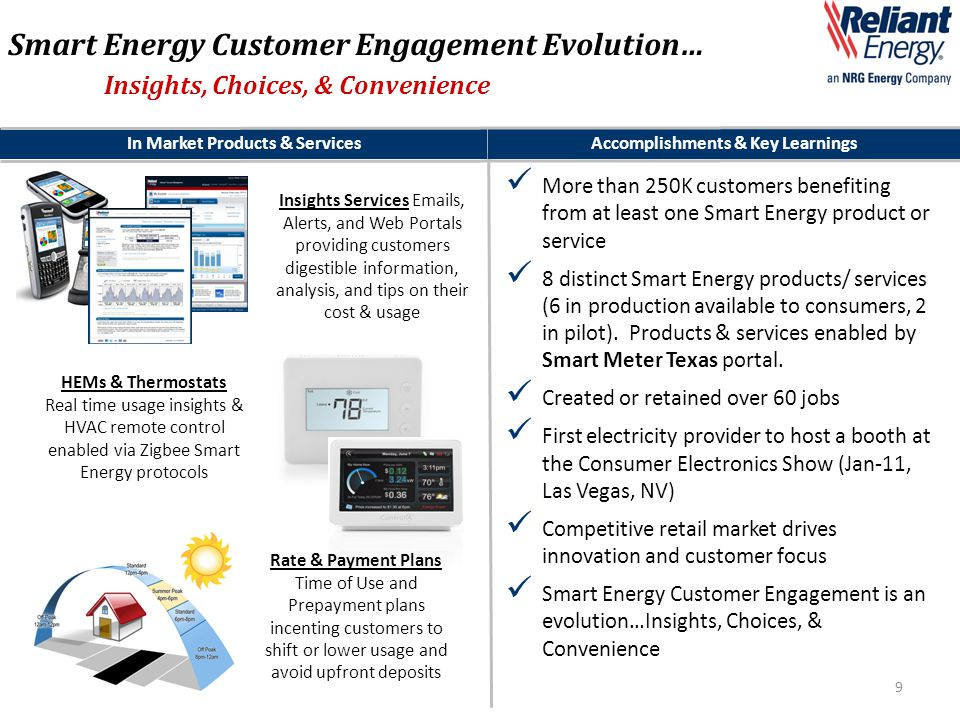 Smart Energy Customer Engagement Evolution… Insights, Choices, & Convenience More than 250K customers benefiting from at least one Smart Energy product or service 8 distinct Smart Energy products/ services (6 in production available to consumers, 2 in pilot).