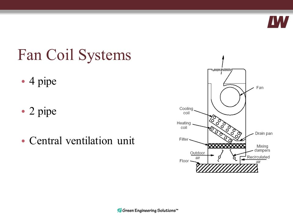 Fan Coil Systems 4 pipe 2 pipe Central ventilation unit