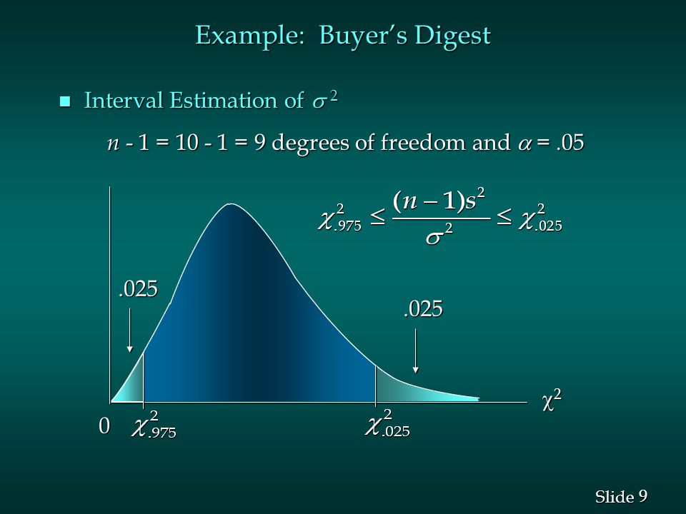 10 Slide Interval Estimation of  2 Interval Estimation of  2 n - 1 = 10 - 1 = 9 degrees of freedom and  =.05 n - 1 = 10 - 1 = 9 degrees of freedom and  =.05 22 22 0 0.025 2.70 Example: Buyer's Digest Area in Upper Tail =.975
