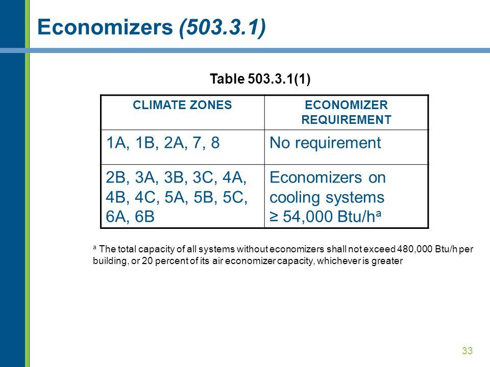 33 Economizers (503.3.1) CLIMATE ZONESECONOMIZER REQUIREMENT 1A, 1B, 2A, 7, 8No requirement 2B, 3A, 3B, 3C, 4A, 4B, 4C, 5A, 5B, 5C, 6A, 6B Economizers