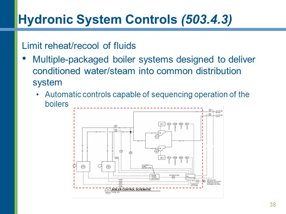 38 Hydronic System Controls (503.4.3) Limit reheat/recool of fluids Multiple-packaged boiler systems designed to deliver conditioned water/steam into