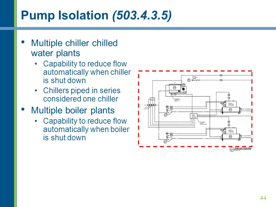 44 Pump Isolation (503.4.3.5) Multiple chiller chilled water plants Capability to reduce flow automatically when chiller is shut down Chillers piped in series considered one chiller Multiple boiler plants Capability to reduce flow automatically when boiler is shut down