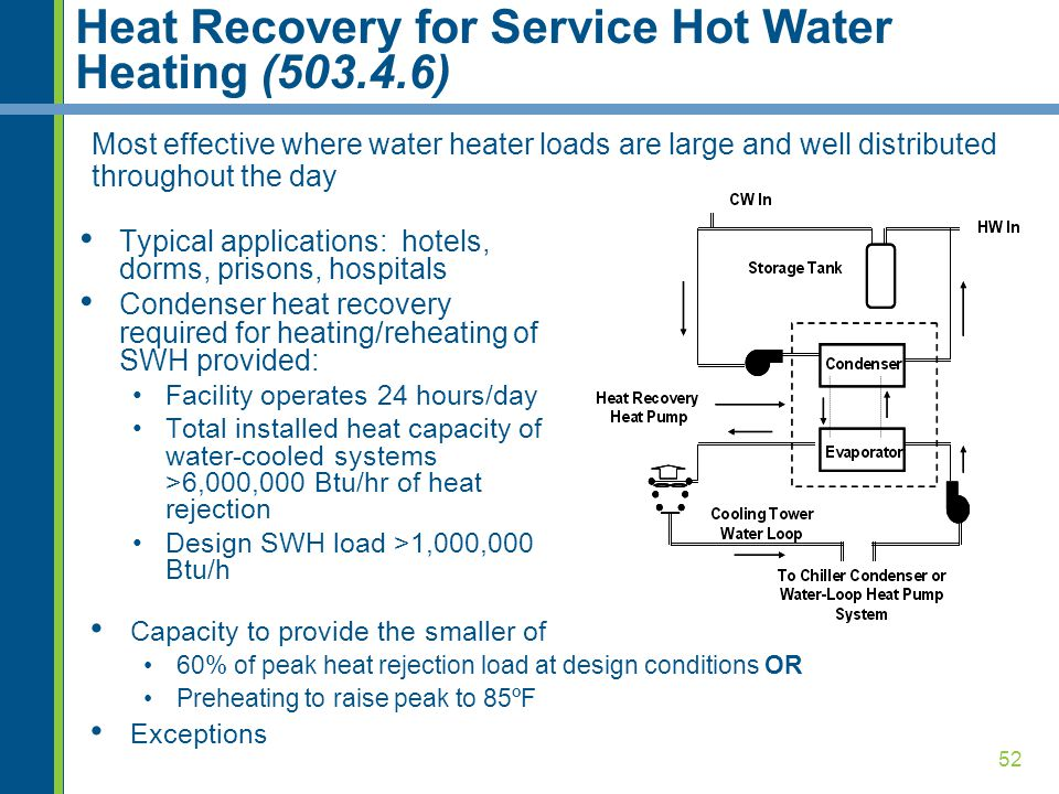 52 Heat Recovery for Service Hot Water Heating (503.4.6) Typical applications: hotels, dorms, prisons, hospitals Condenser heat recovery required for heating/reheating of SWH provided: Facility operates 24 hours/day Total installed heat capacity of water-cooled systems >6,000,000 Btu/hr of heat rejection Design SWH load >1,000,000 Btu/h Most effective where water heater loads are large and well distributed throughout the day Capacity to provide the smaller of 60% of peak heat rejection load at design conditions OR Preheating to raise peak to 85ºF Exceptions