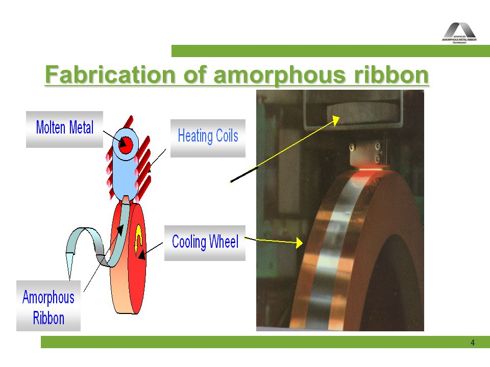5 Ribbons versus Wires Timber \ Carpet Tile  Faster warming  Energy saving  Cheap isolation layer  Uniform heat