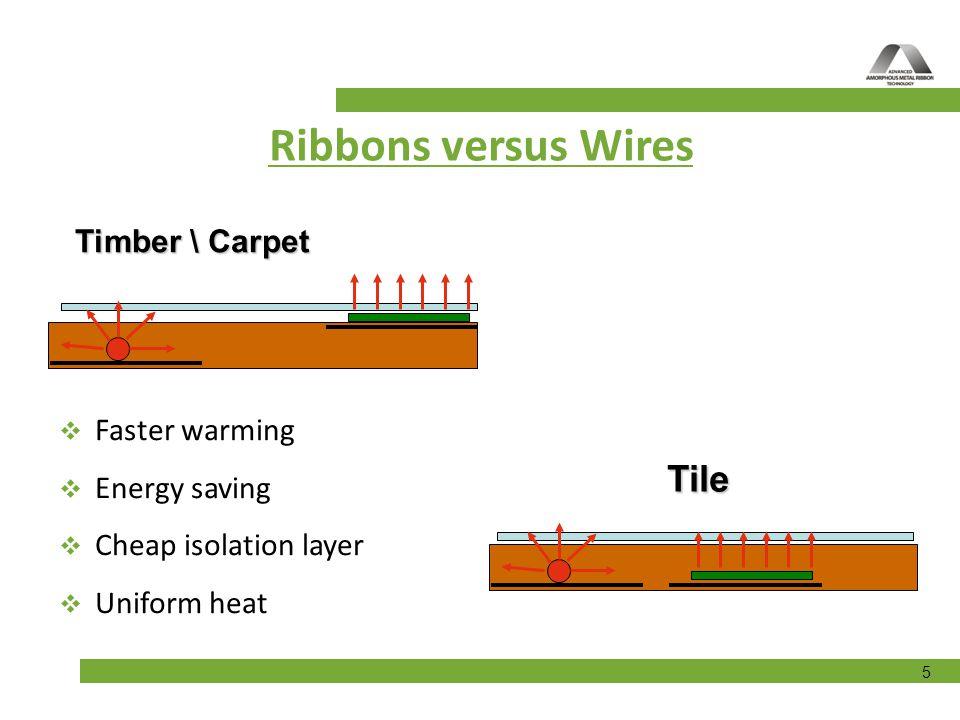 16 AHT Indoor Under-Floor Heating Mats Tiles Carpets Wood Floors