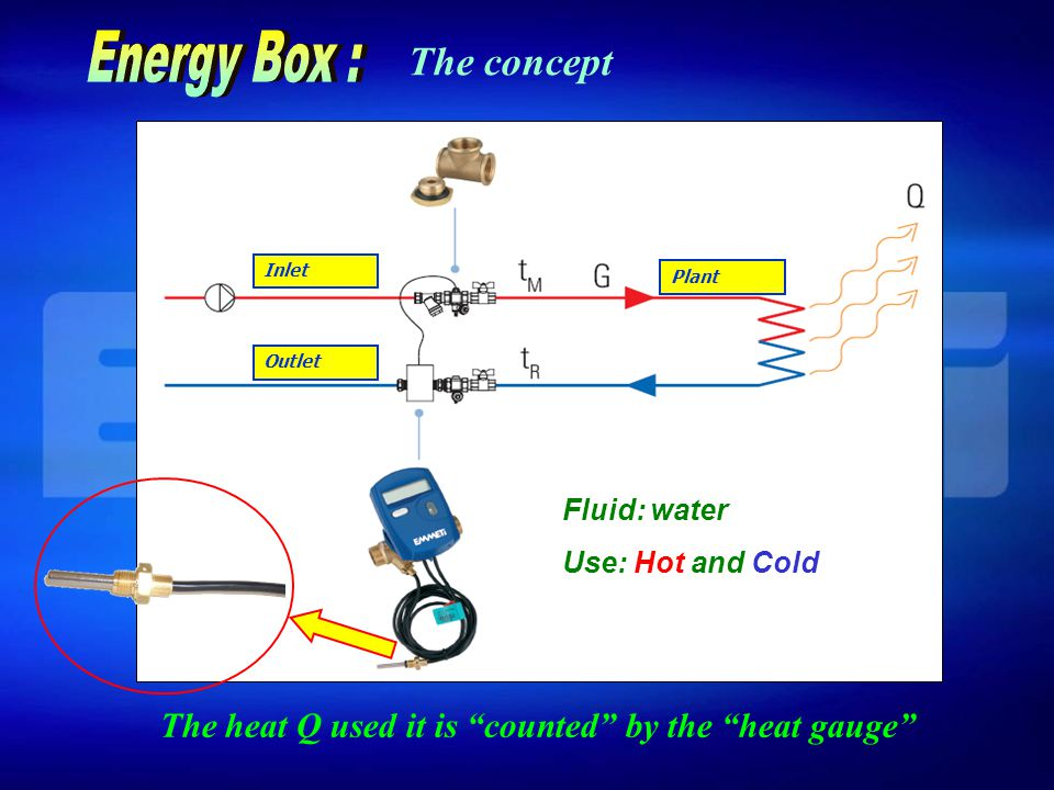 How to deliver the kit The Energy Box module is supplied without flow meters and without liters gauges to avoid any theft in the jobsite.
