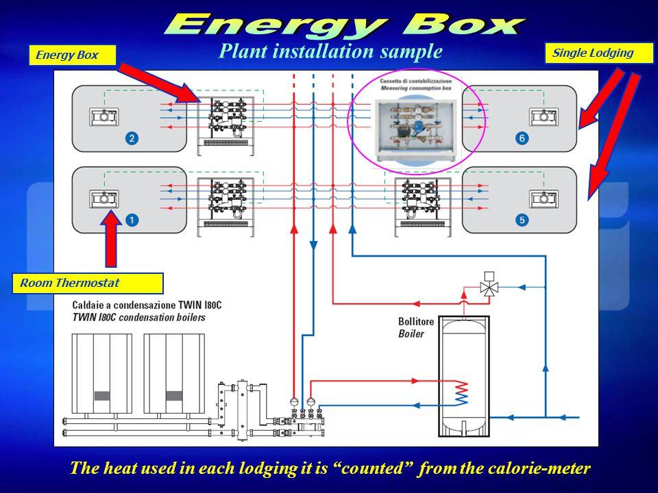 Hydraulic scheme