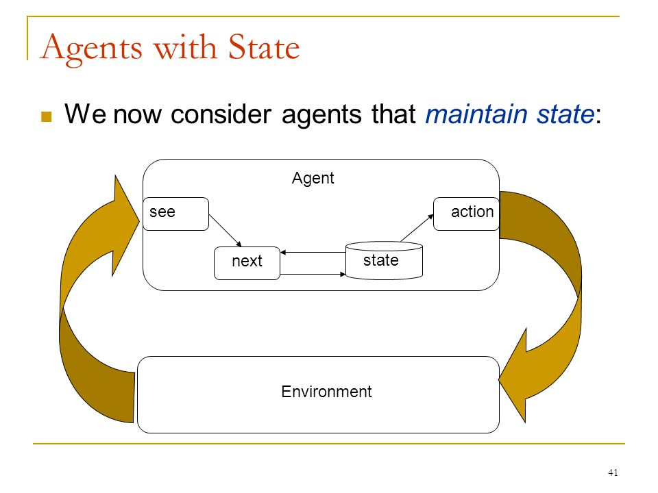 41 Agents with State We now consider agents that maintain state: Environment Agent seeaction next state