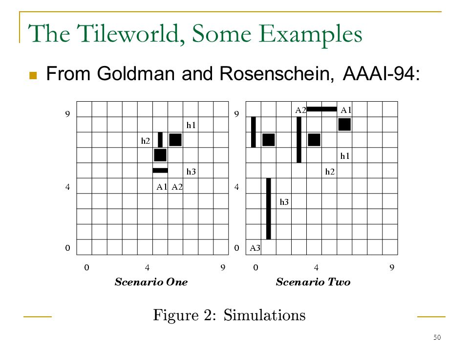 50 The Tileworld, Some Examples From Goldman and Rosenschein, AAAI-94: