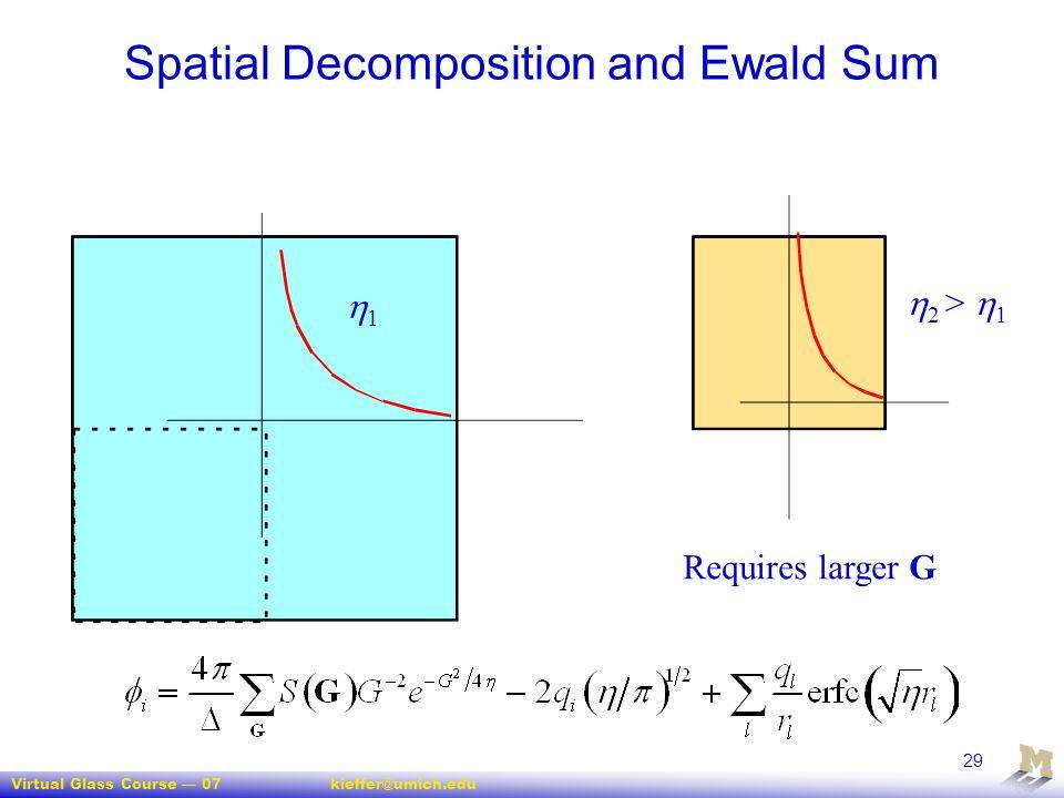 Virtual Glass Course — 07kieffer@umich.edu 29 Spatial Decomposition and Ewald Sum 11  2 >  1 Requires larger G
