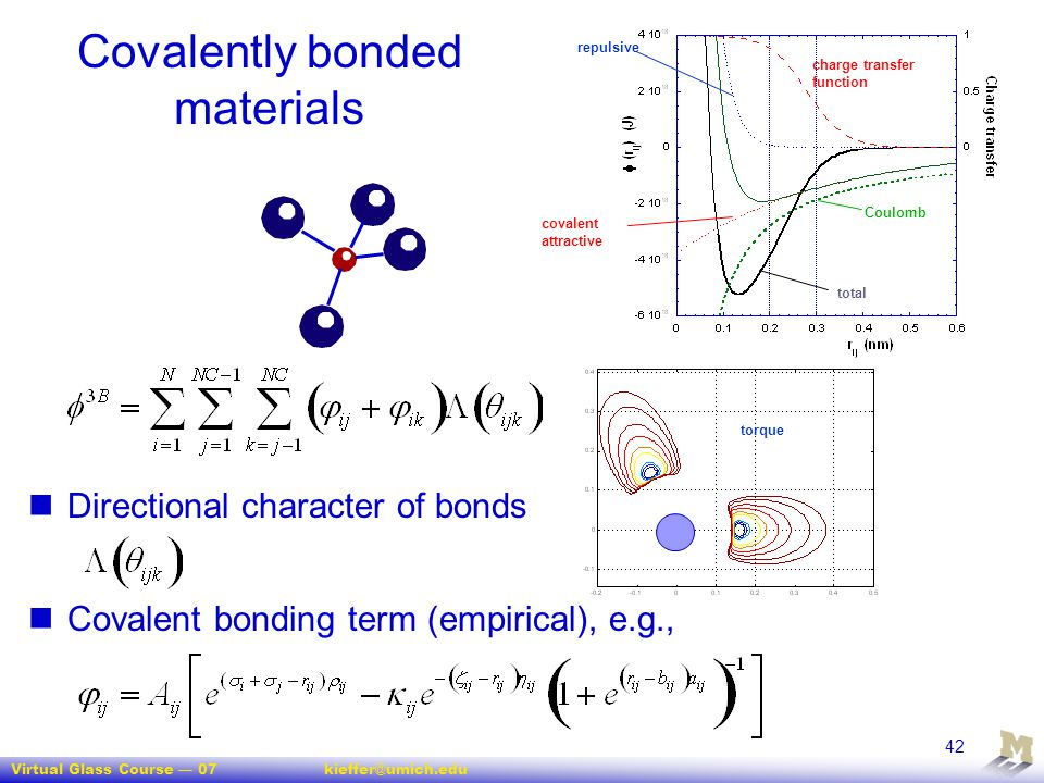 Virtual Glass Course — 07kieffer@umich.edu 42 torque covalent attractive Coulomb repulsive charge transfer function total Covalently bonded materials