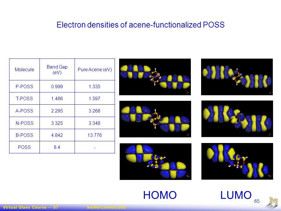 Virtual Glass Course — 07kieffer@umich.edu 65 Electron densities of acene-functionalized POSS HOMOLUMO Molecule Band Gap (eV) Pure Acene (eV) P-POSS0.