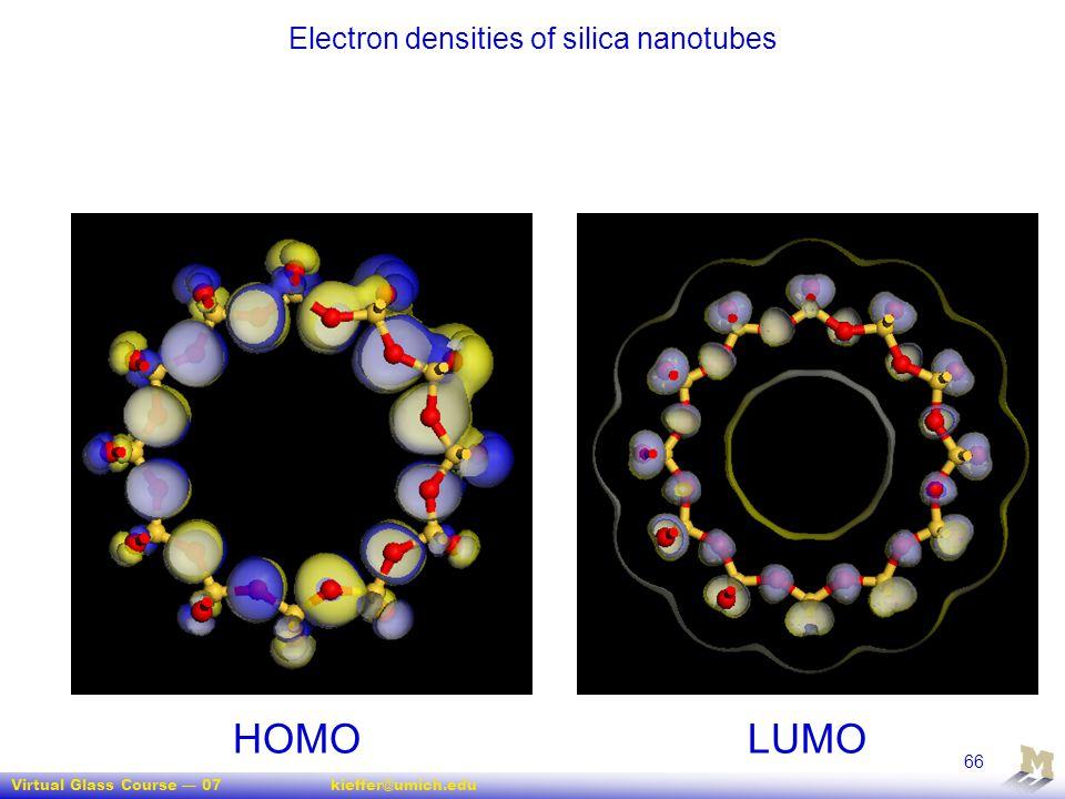 Virtual Glass Course — 07kieffer@umich.edu 66 Electron densities of silica nanotubes HOMOLUMO