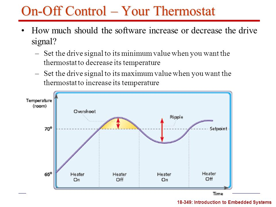 18-349: Introduction to Embedded Systems On-Off Control – Your Thermostat How much should the software increase or decrease the drive signal? –Set the
