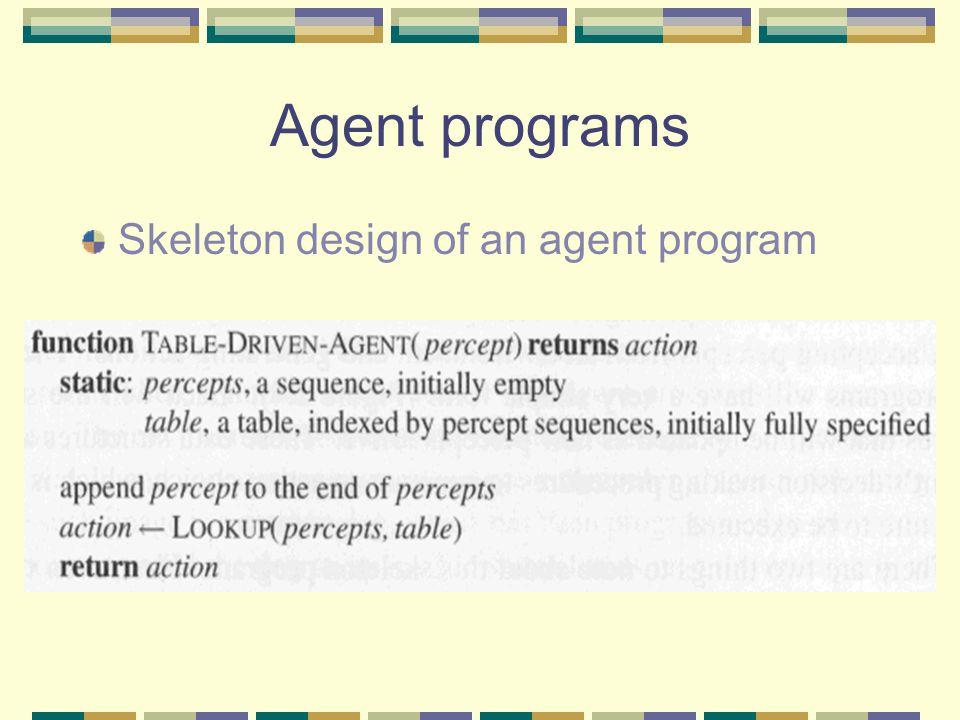 Agent programs Skeleton design of an agent program