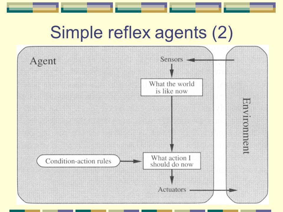 Simple reflex agents (2)