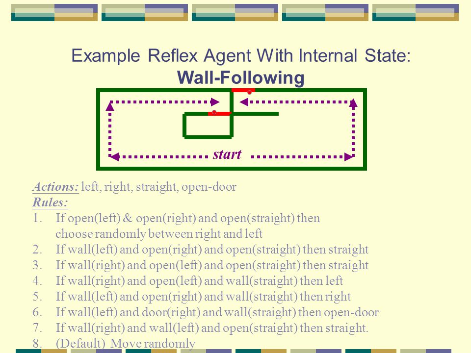 Example Reflex Agent With Internal State: Wall-Following Actions: left, right, straight, open-door Rules: 1.If open(left) & open(right) and open(strai