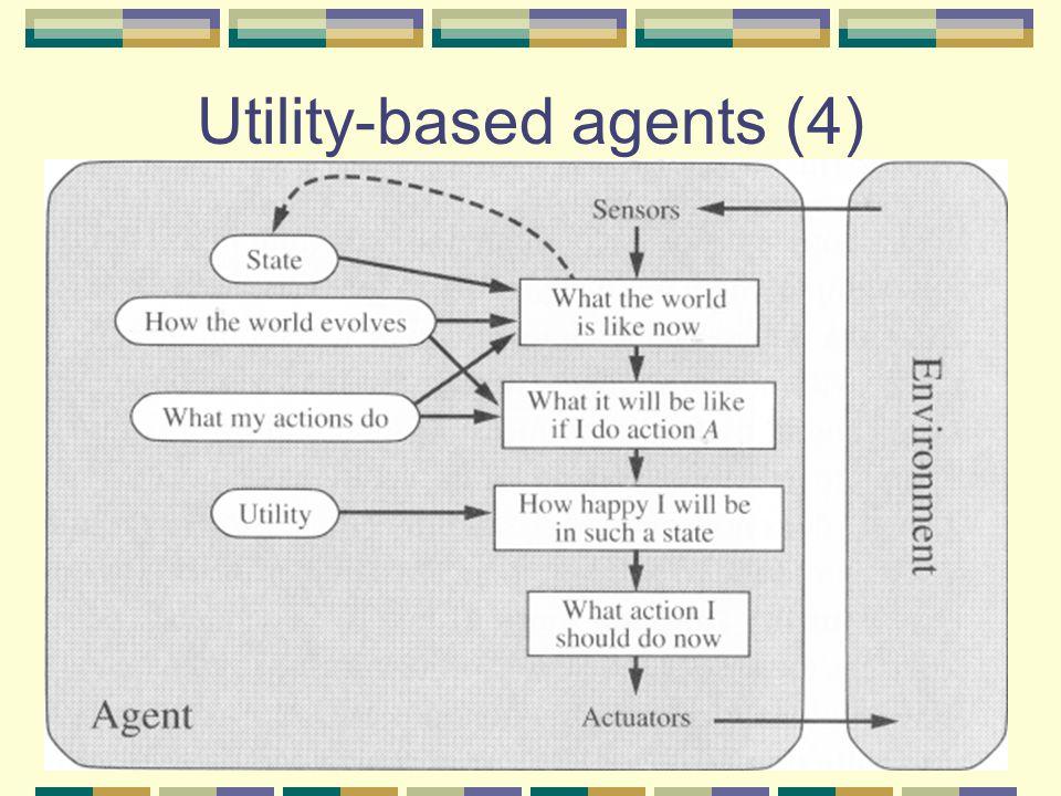Utility-based agents (4)