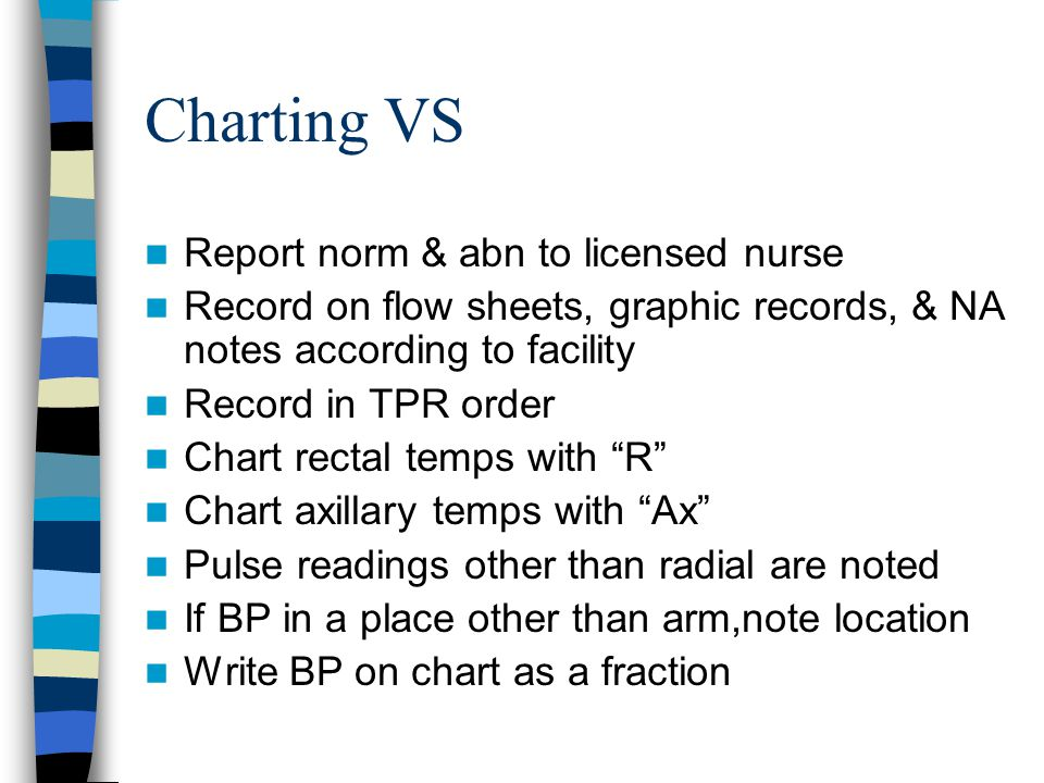 Charting VS Report norm & abn to licensed nurse Record on flow sheets, graphic records, & NA notes according to facility Record in TPR order Chart rec