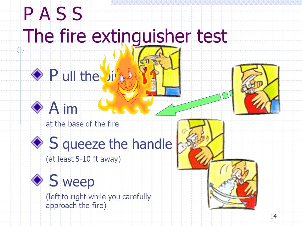 13 Fire Extinguisher Verify that an all purpose fire extinguisher (Class ABC) is maintained in an accessible location Ensure that all occupants know h