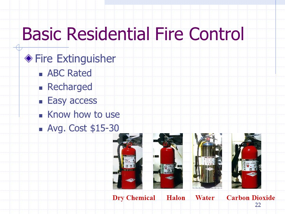 21 Control Measures -What you can do to control fire?
