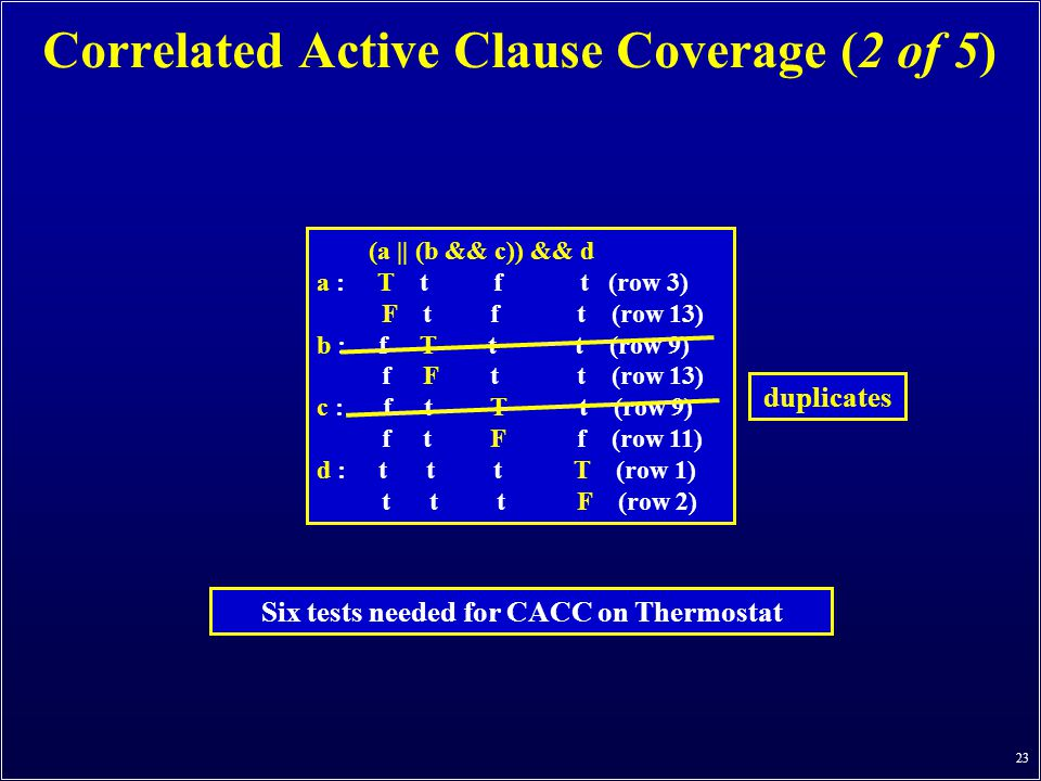Correlated Active Clause Coverage (2 of 5) 23 (a || (b && c)) && d a : T t f t (row 3) F t f t (row 13) b : f T t t (row 9) f F t t (row 13) c : f t T