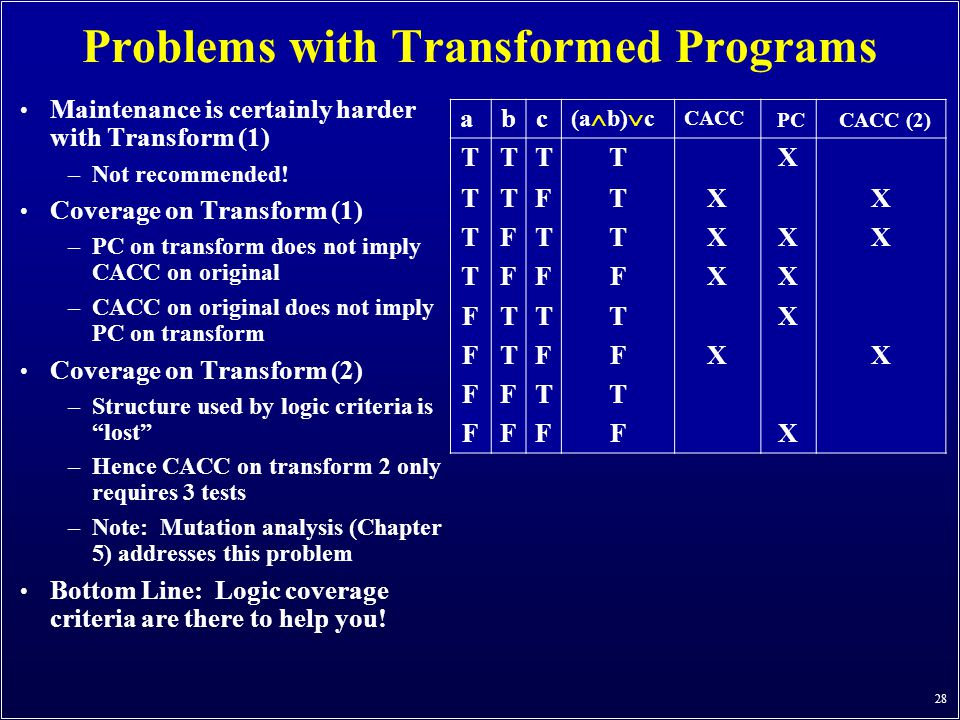 Problems with Transformed Programs Maintenance is certainly harder with Transform (1) –Not recommended! Coverage on Transform (1) –PC on transform doe