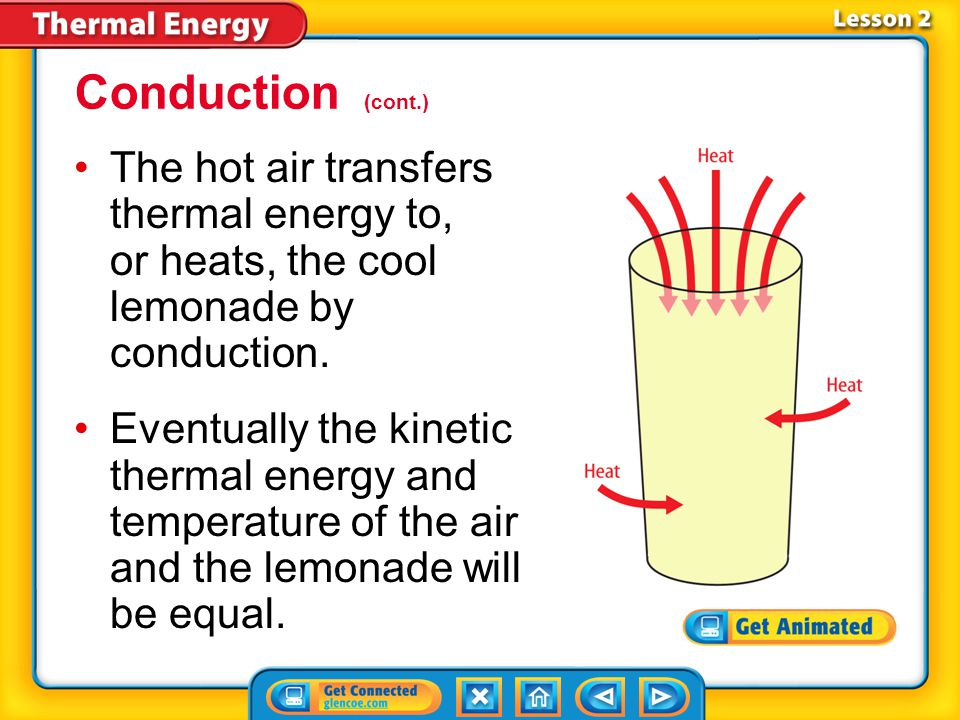 Lesson 2-3 When particles with different kinetic energies collide, the particles with higher kinetic energy transfer energy to particles with lower kinetic energy.